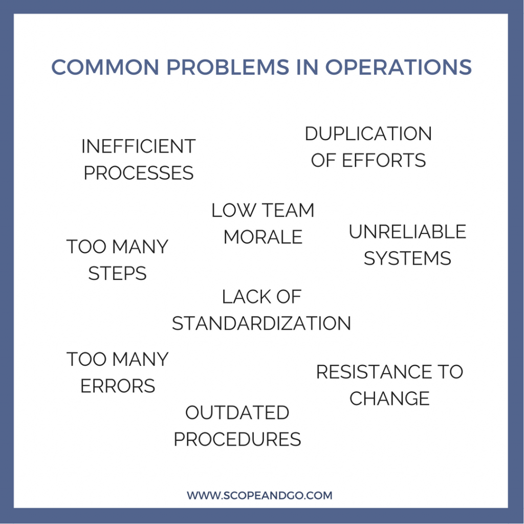 COMMON PROBLEMS IN OPERATIONS